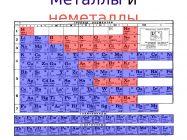 Вольфрам металл или неметалл