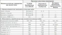 Анализ питьевой воды показатели расшифровка