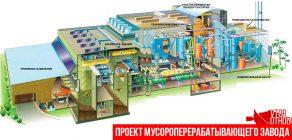 Сколько стоит построить мусороперерабатывающий завод