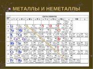 Бериллий металл или неметалл
