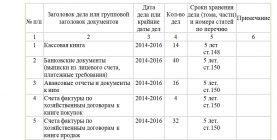 Какие необходимы документы для загранпаспорта москва