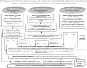 Нормативные документы по экологии на предприятии